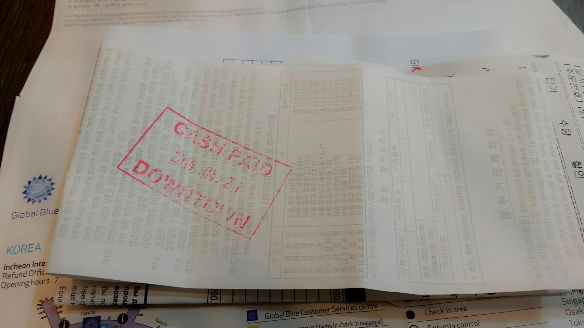South korean customs tax