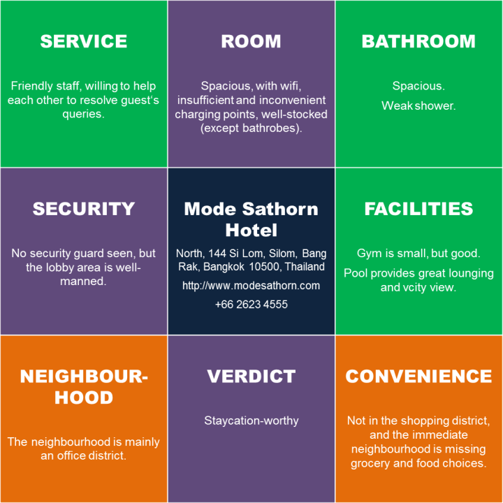 mode-hotel-sathorn-infogram