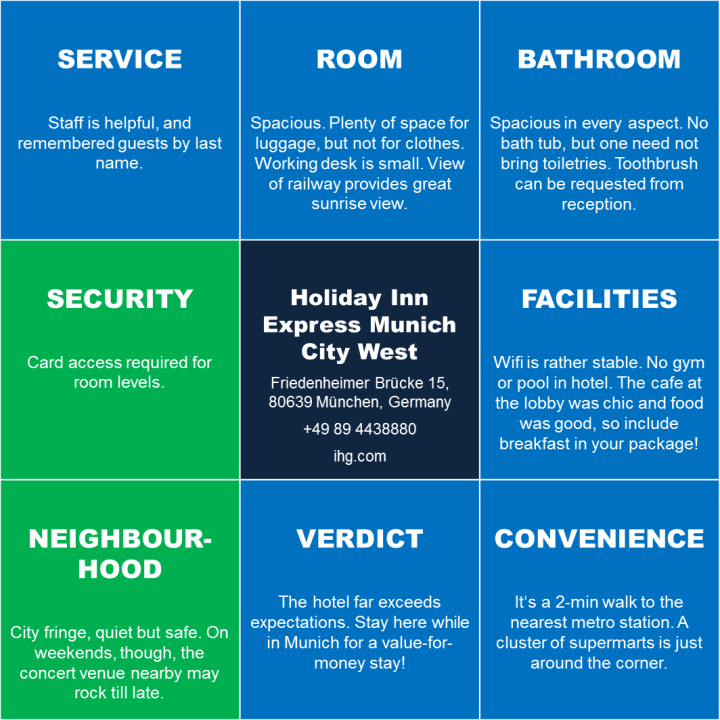 Holiday Inn Express Munich City West Infogram