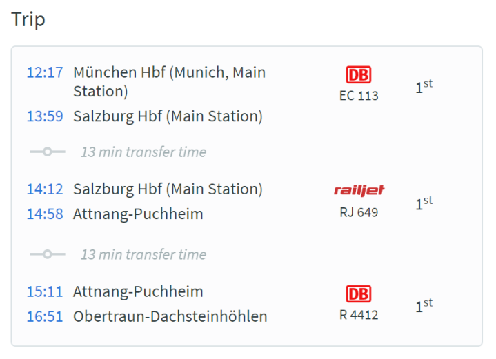 MUC - OBE Rail List Actual Timing and Train Number